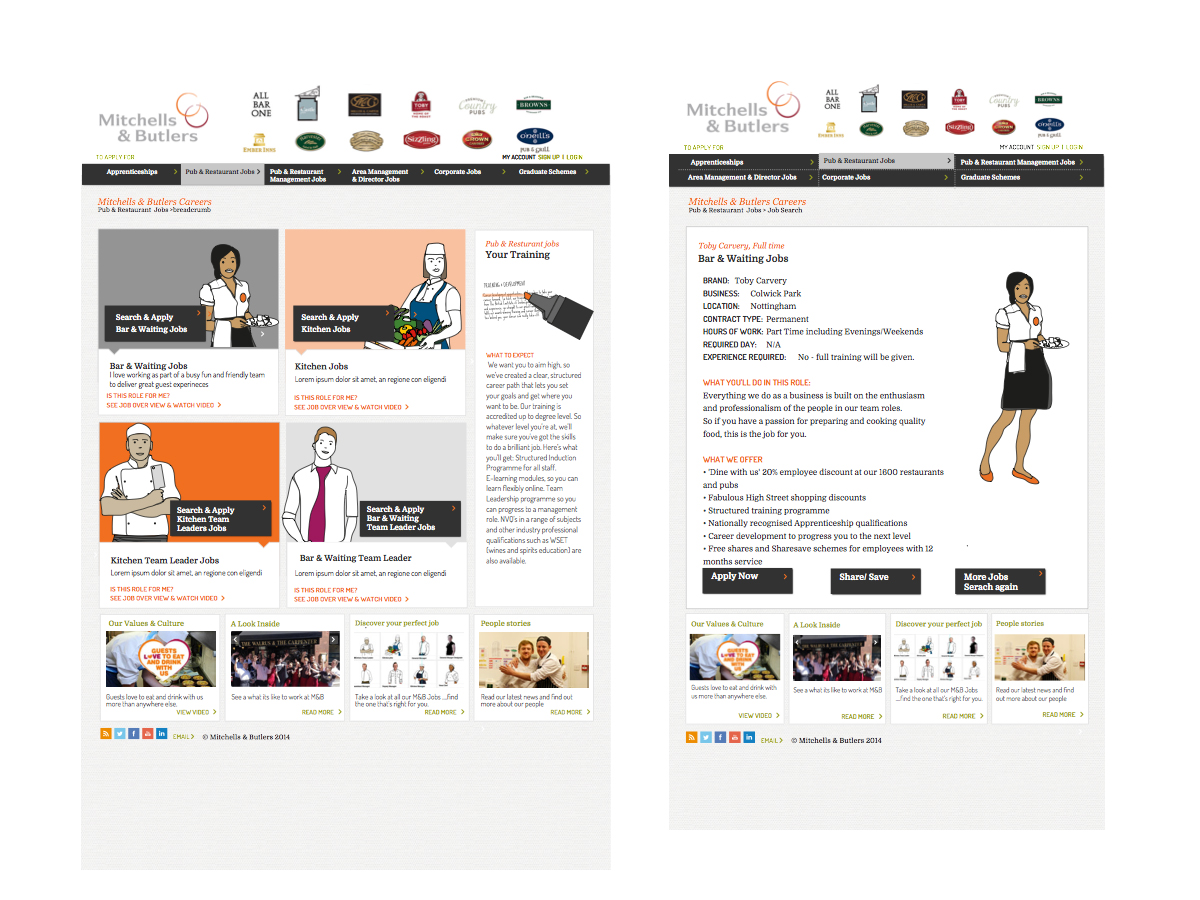 mitchells & butlers 